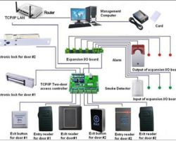 Network-access-control-